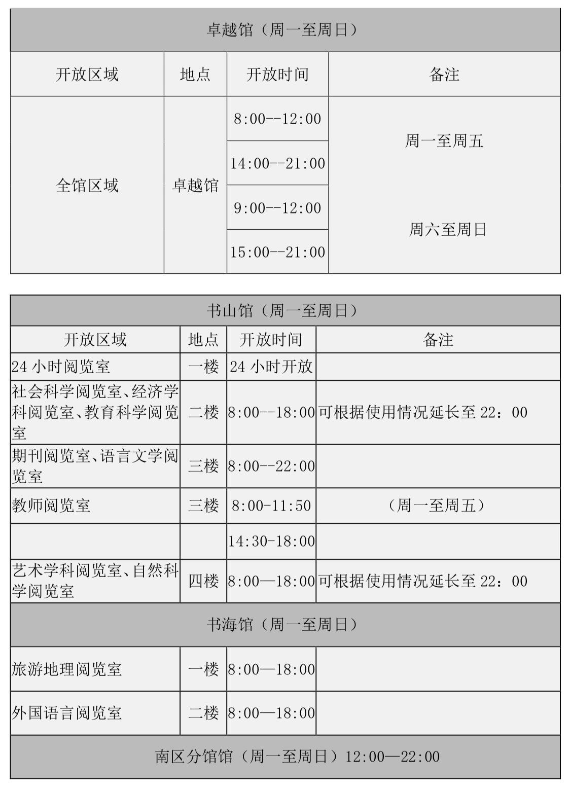 屏幕快照 2019-04-25 13.53.34.png
